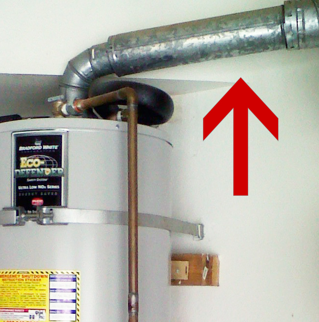 Water Heater Flue Venting San Diego Code