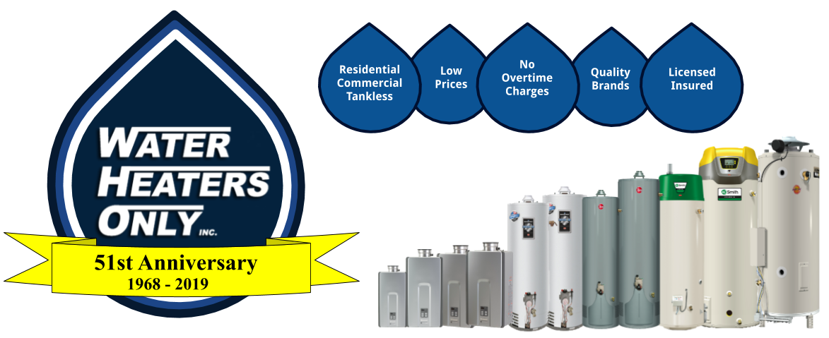 Water Heaters Only, Inc San Diego Header 2019